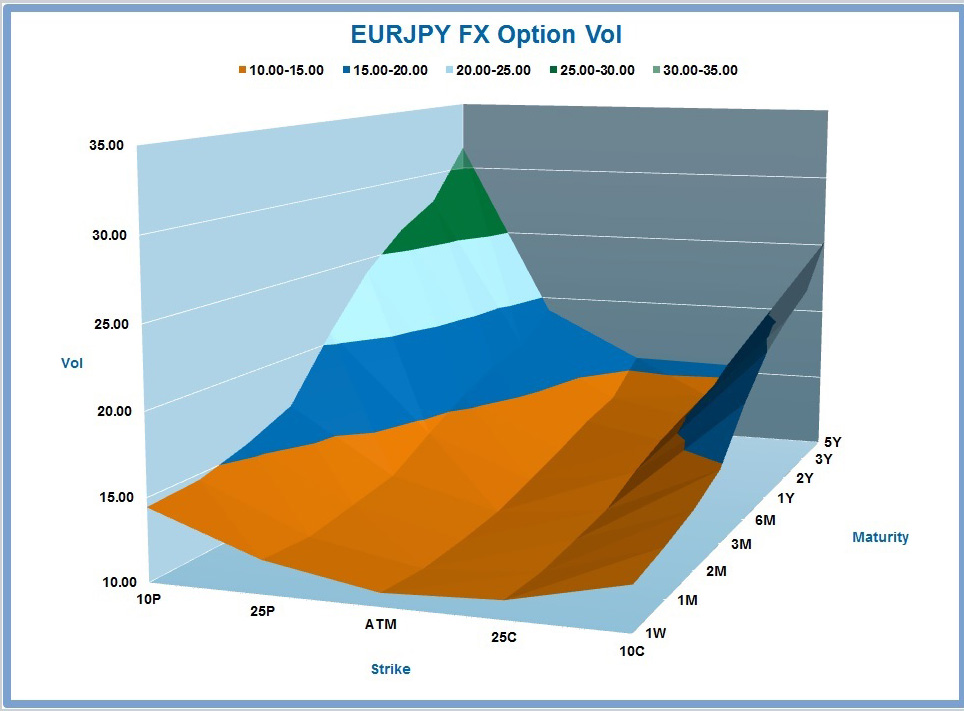 Fx options report